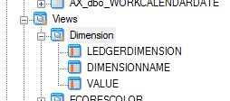 Adding Dimensions to a Project (AX 2012) – Support Topics