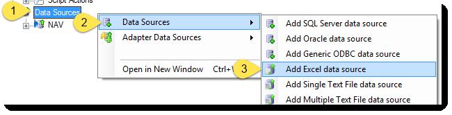 Using SQL Unpivot – Support Topics